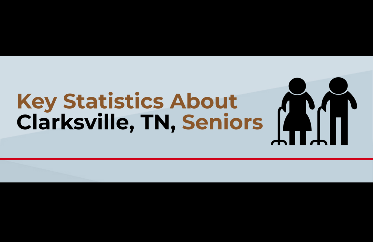 Key Statistics About the Elderly Population in Clarksville, TN