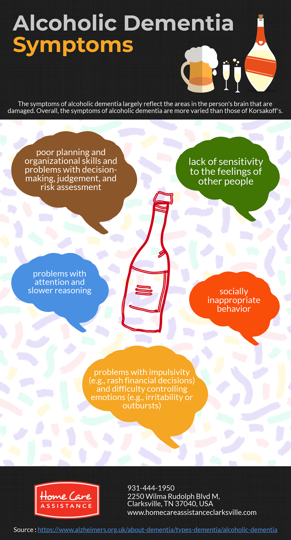 What Are the Symptoms of Alcoholic Dementia? [Infographic]